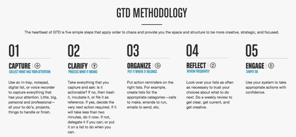 GTD Methodology
